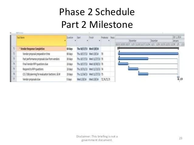 milestone schedule template - Josemulinohouse