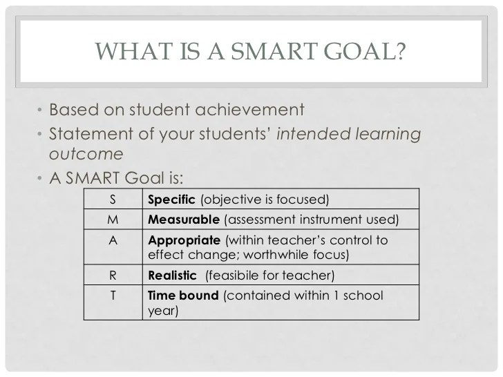 Smart Goal Workshop For Teachers