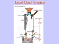 Smelting furnaces