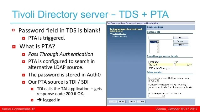 Tivoli Directory Server Pass Through Authentication We Hired Hackers To Hack Us; A Case Study About Cloud