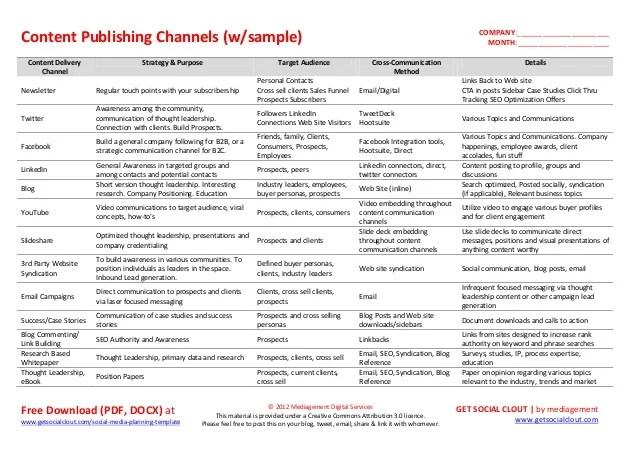 social media plan example pdf - Onwebioinnovate