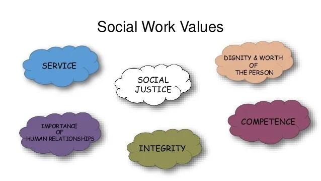 social work core values