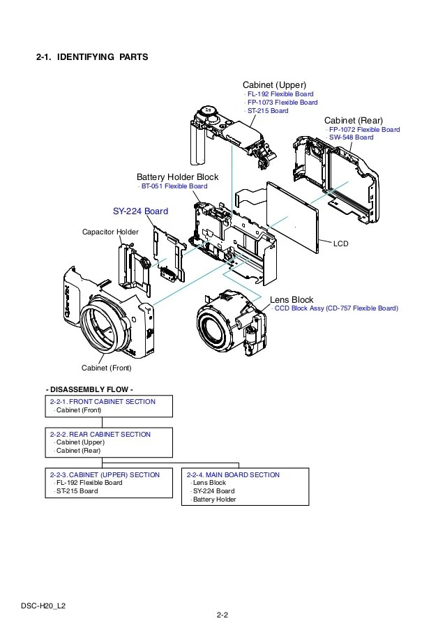 sony parts diagram