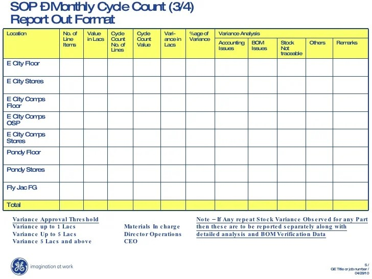 cycle count excel - Akbagreenw - sample inventory report template