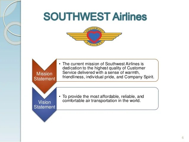 What Is Case Management Aiim International Southwest Airlines Takes Off With Better Supply Chain
