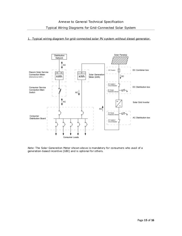 Solar Pv Solar Pv Net Metering Schematic Diagram