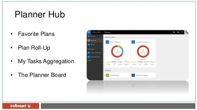 Group Online Calendar Collaboration Collaboration Software Share Documents Online Cloud Office 365 Groups And Planner Jump Start Pm And Digital