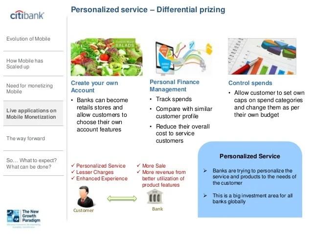 Sridhar Iyer - Mobile Banking ( Retail Banking Stream )