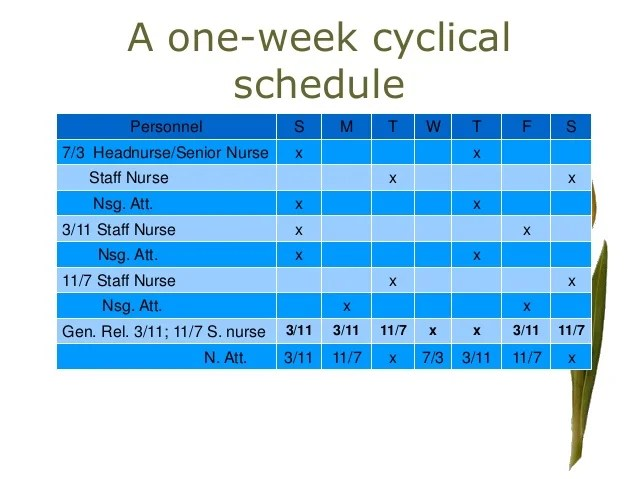 8 Hour Work Schedule Template Employee Scheduling Example 8 Hr Shifts 247 4 On 2 Off Staffingestmnscheduling