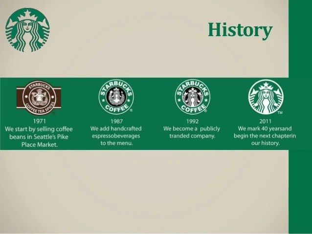 Plan Powerpoint Business Template Starbucks Powerpoint