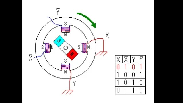 6 wire stepper motor controller circuit auto electrical wiring diagram  stepper motor windings