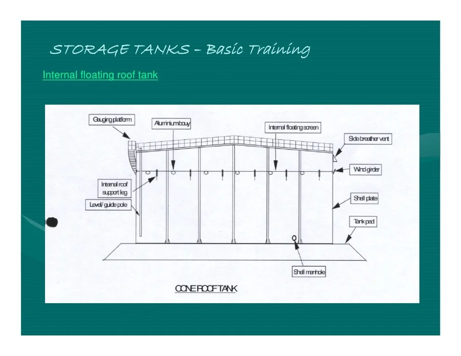 piping layout meaning
