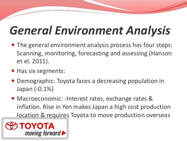 Analysis Of Toyota Motor Corporation Scholars At Harvard Strategic Management Toyota Case Study
