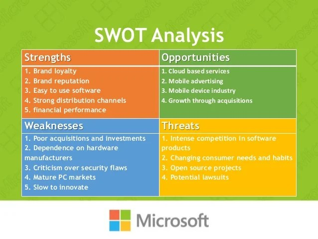 Ikea Mission Statement Microsoft Swot Analysis