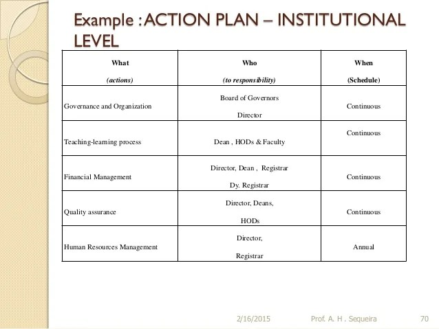 action plan examples - Goalgoodwinmetals - Action Plan Example