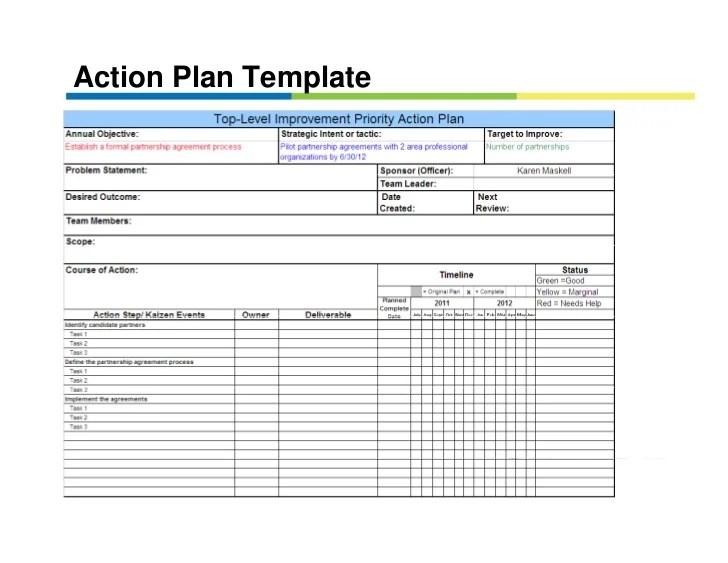 strategic action plan sample - Ozilalmanoof