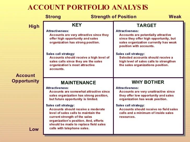 sales strategy plans - Selol-ink