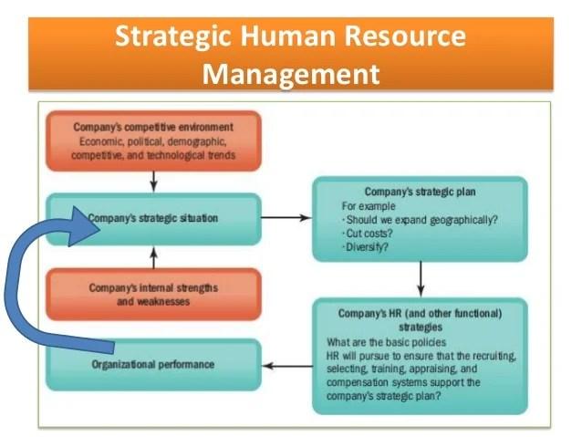 hr strategy template example - Onwebioinnovate