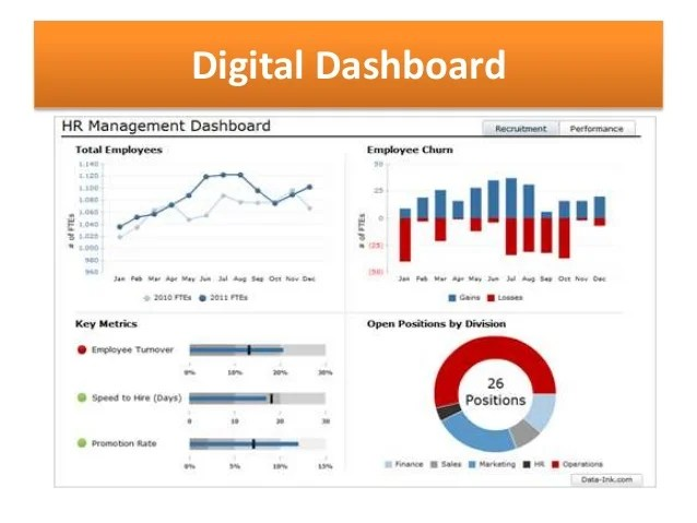 Metric Dashboard hr Work Dashboards Kpi