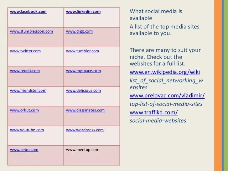 social media schedule template - Intoanysearch - social media plan template