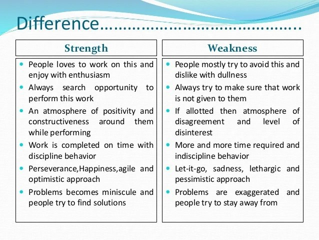 strengths and weaknesses of a person - Romeolandinez - example of weakness of a person