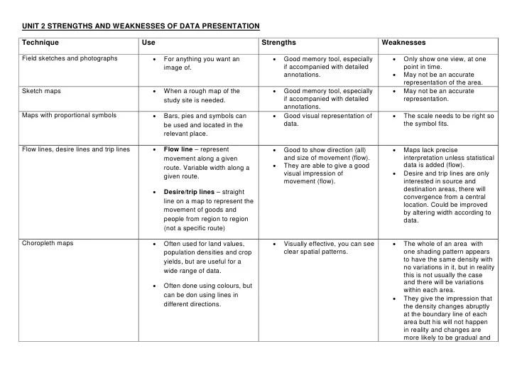 essay on negotiation style