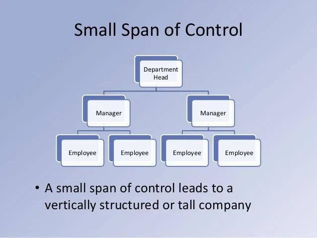 small business organizational structure - Apmayssconstruction