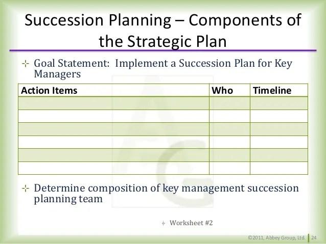 succession planning worksheet free worksheets library download and print worksheets free on. Black Bedroom Furniture Sets. Home Design Ideas