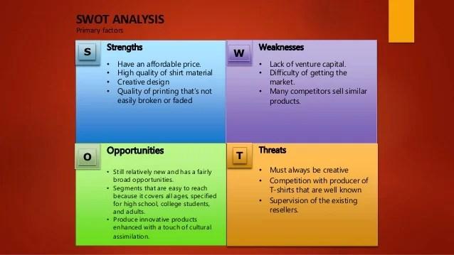 Restaurant Business Plan Template Suit Up Business Plan Presentation