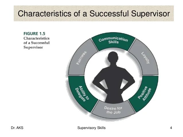 characteristics of a good supervisor - Selol-ink