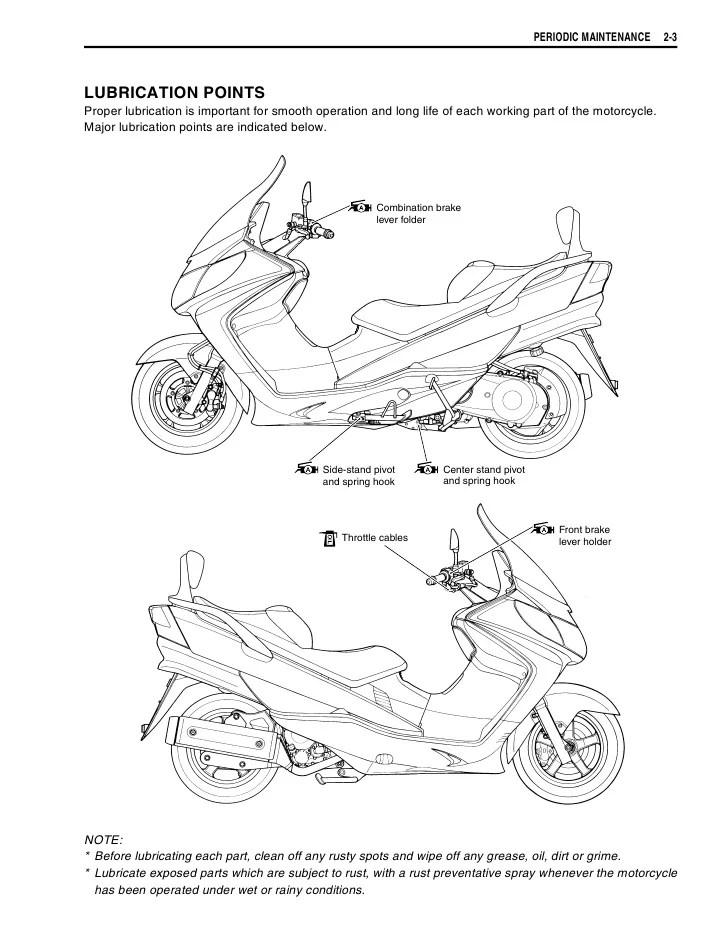 Hayabusa Wiring Diagram For 95 Wiring Diagram