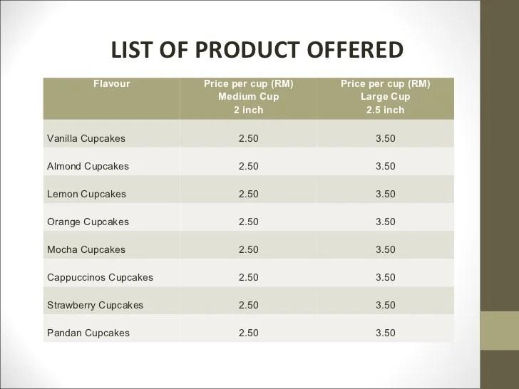pricing sheet example - Josemulinohouse