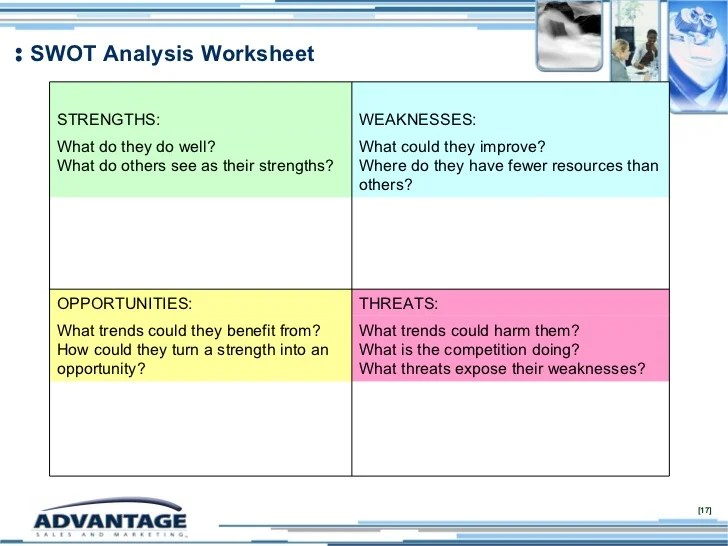 Marketing Plan Template Marketing Communication Swot Worksheet Abitlikethis