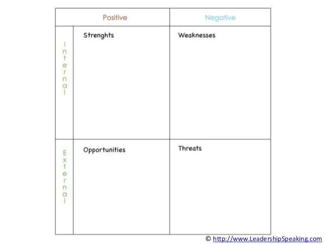 swot analysis template - Alannoscrapleftbehind - blank swot analysis template