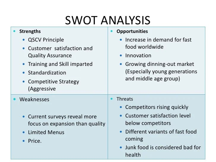 Case Study Marketing Mix Marketing Essay Swot Analysis