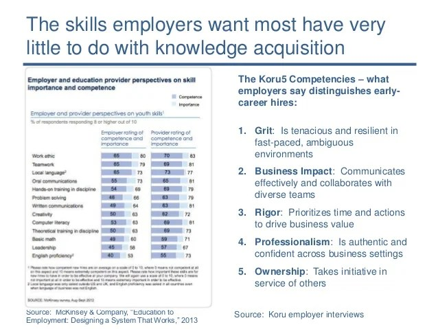 what do employers want - Selol-ink