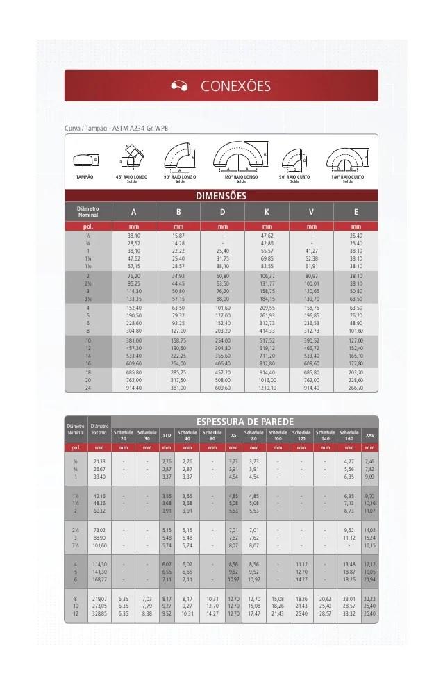 schedule document