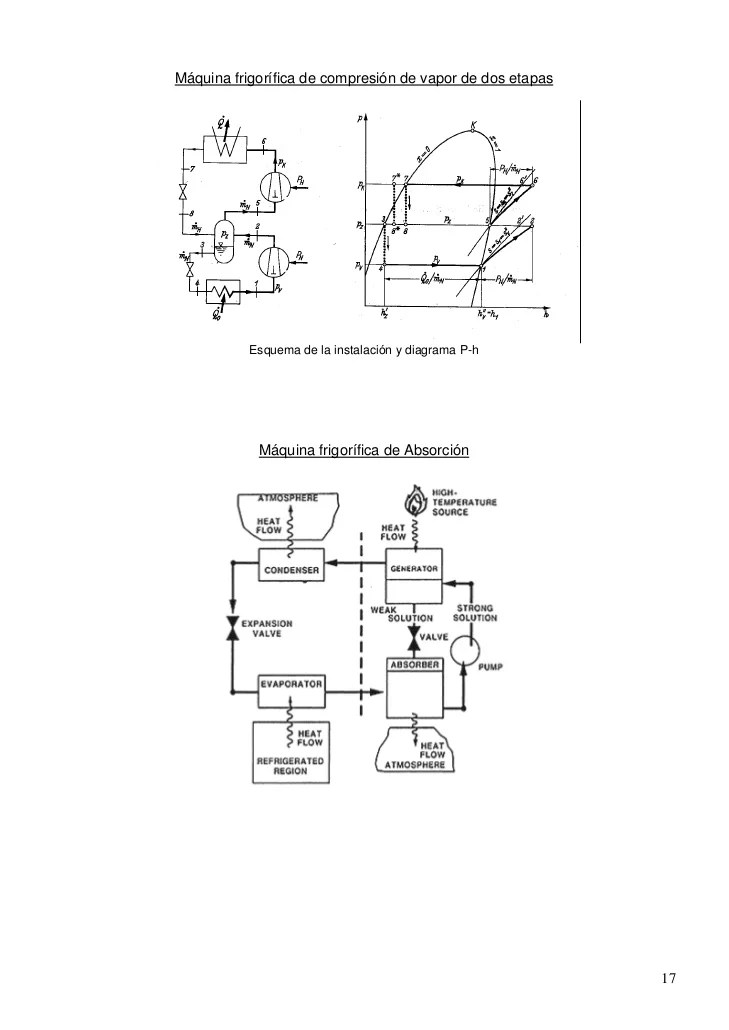r 134a enthalpy diagram