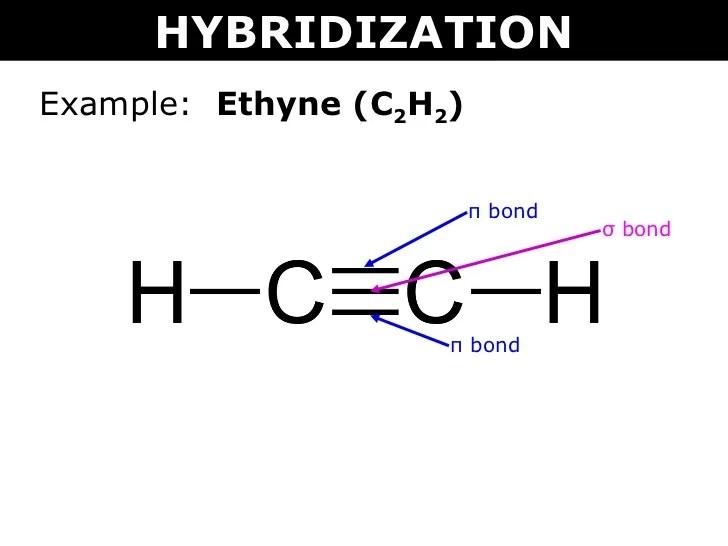 c2h2 dot diagram