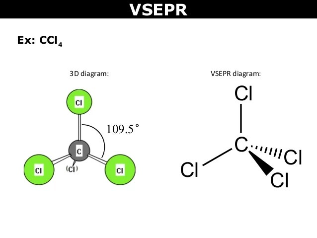 vsepr diagram of bf3
