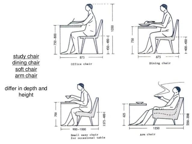 restaurant seating diagram