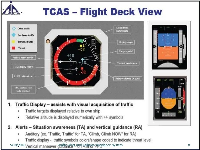 Range Cd Horizontal Traffic Alert And Collision Avoidance System (tcas)