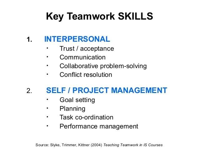 interpersonal skills on resumes