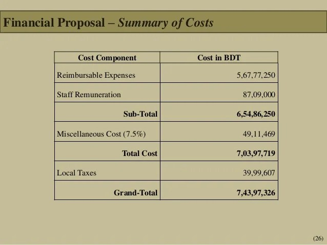 financial proposal template - Romeolandinez