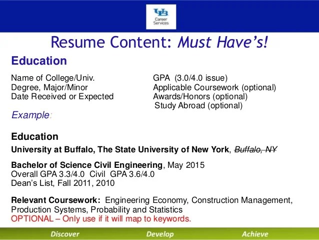 How To Write Your Minor On Resume Questions About How To List Degrees Majors Minors On A Writing Your Technical Resume