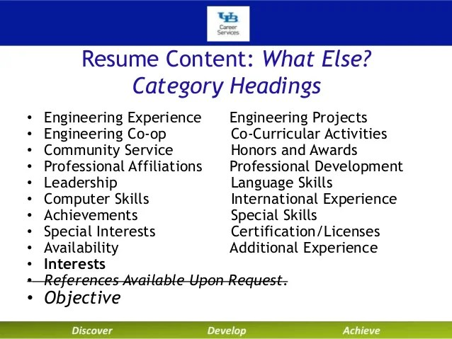 activities and interests for resumes