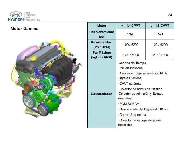 emerson ecm motor wiring diagram 3 0