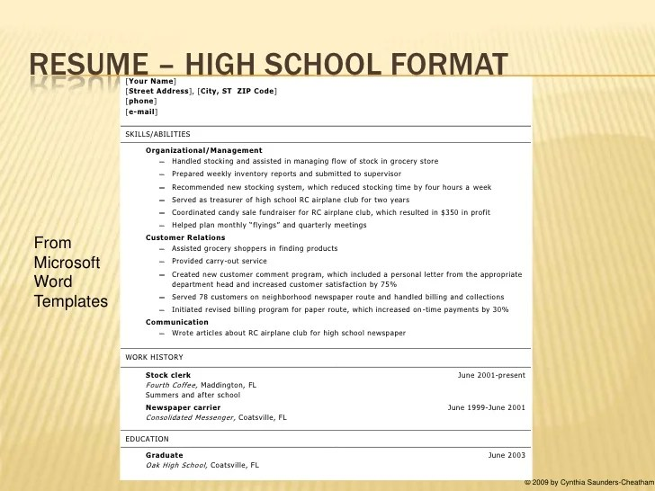 The Right Resume Fonts Will Make A Difference Teen Job Search Workshop For Linked In