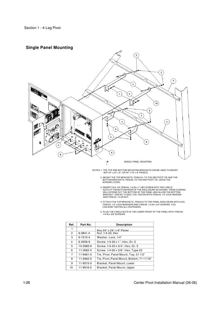 zimmatic irrigation wiring diagram
