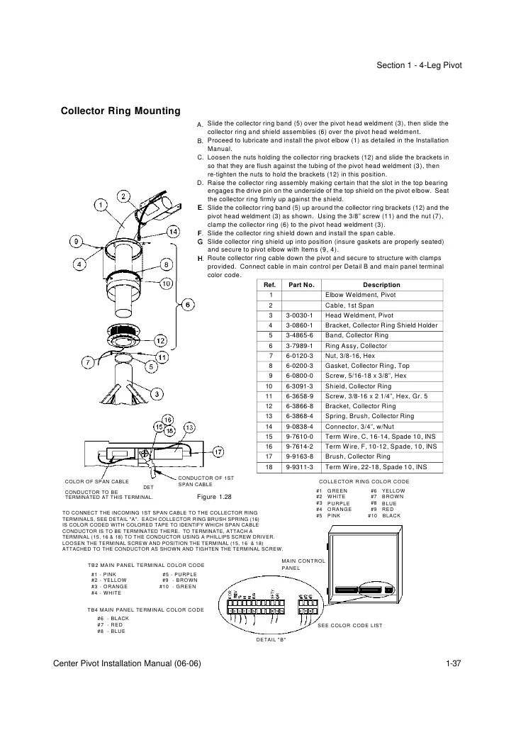 reinke wiring diagram